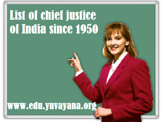 list of chief justice of India since 1950