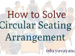 How to Solve Circular Seating Arrangement Problem easily