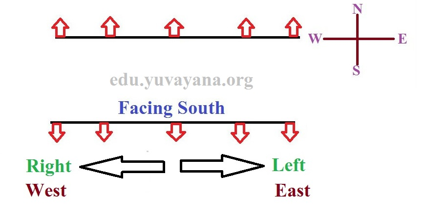how to solve two line seating arrangement facing opposite to each other south